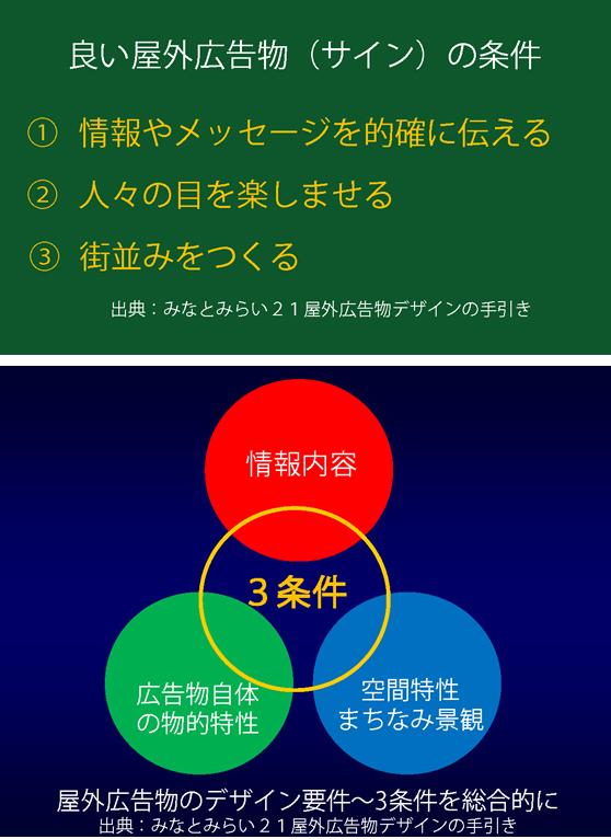 1 3条件.jpg